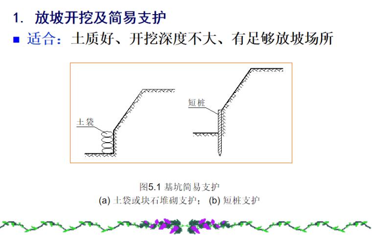 基础工程之基坑工程概述培训讲义PPT-03 放坡开挖及简易支护