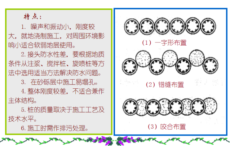 基础工程之基坑工程概述培训讲义PPT-05 钻孔灌注桩