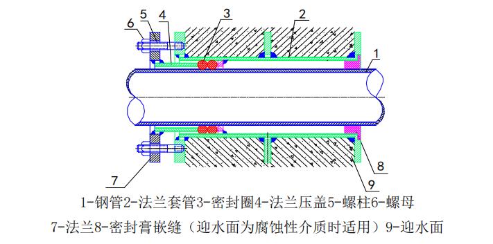 绿色建筑评份标准资料下载-中国华西建筑工程细部节点做法统一标准2018