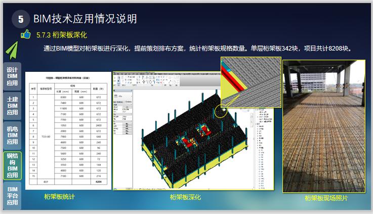EPC模式装配式公寓建筑BIM应用成果-桁架板深化