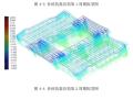 高烈度区抗震与隔震结构设计对比分析