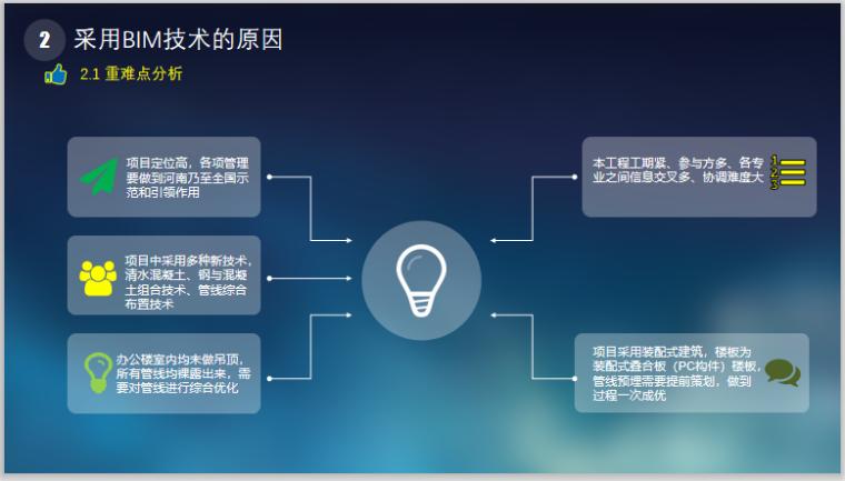 [河南]办公楼安装工程BIM应用(PPT)-工业园办公楼BIM技术应用成果汇报-BIM技术
