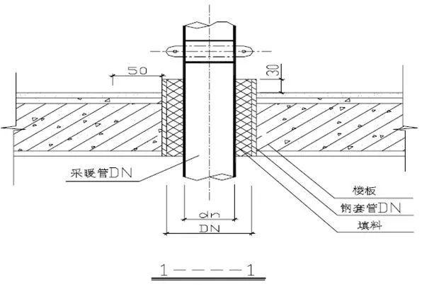 室内给水、排水管道节点图做法大全(工艺节_7