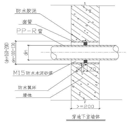 室内给水、排水管道节点图做法大全(工艺节_8