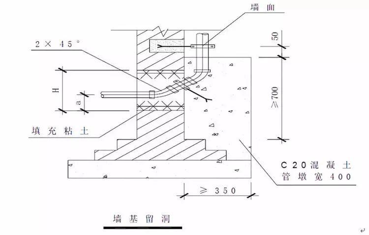 室内给水、排水管道节点图做法大全(工艺节_16