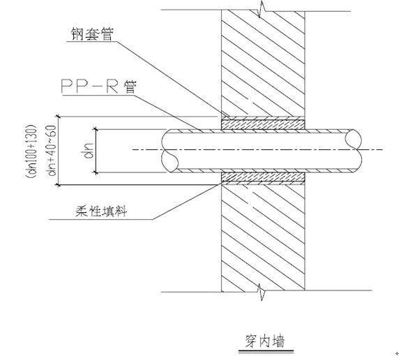 室内给水、排水管道节点图做法大全(工艺节_9