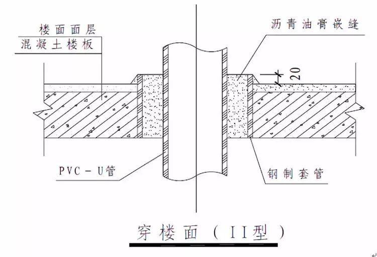 室内给水、排水管道节点图做法大全(工艺节_12