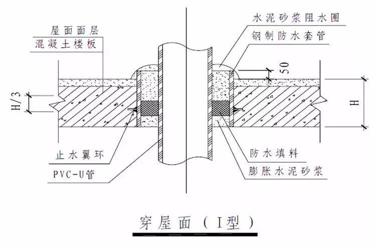 室内给水、排水管道节点图做法大全(工艺节_13