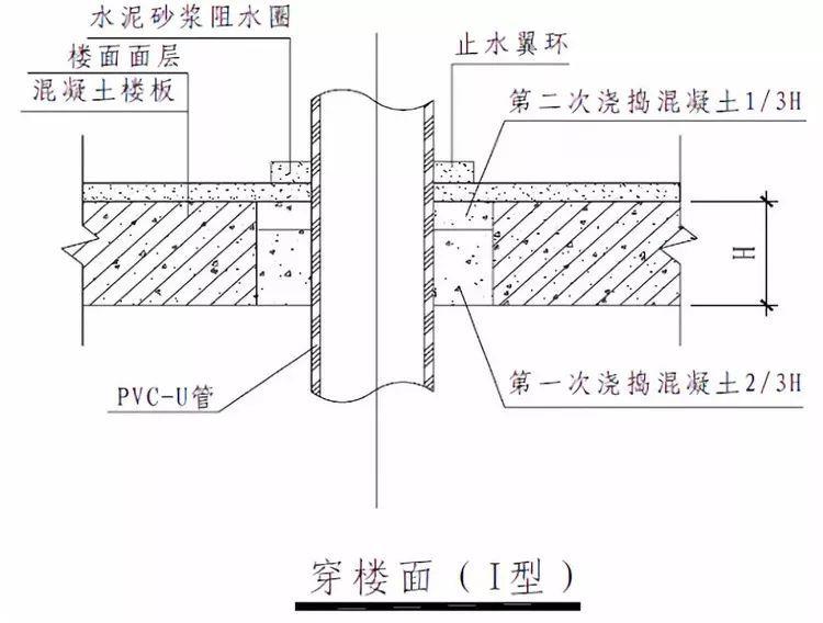 室内给水、排水管道节点图做法大全(工艺节_11