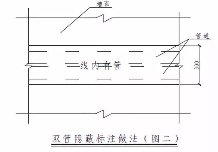 室内给水、排水管道节点图做法大全(工艺节_21