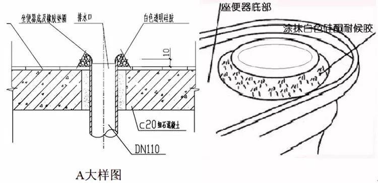 室内给水、排水管道节点图做法大全(工艺节_27
