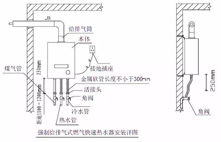 室内给水、排水管道节点图做法大全(工艺节_18