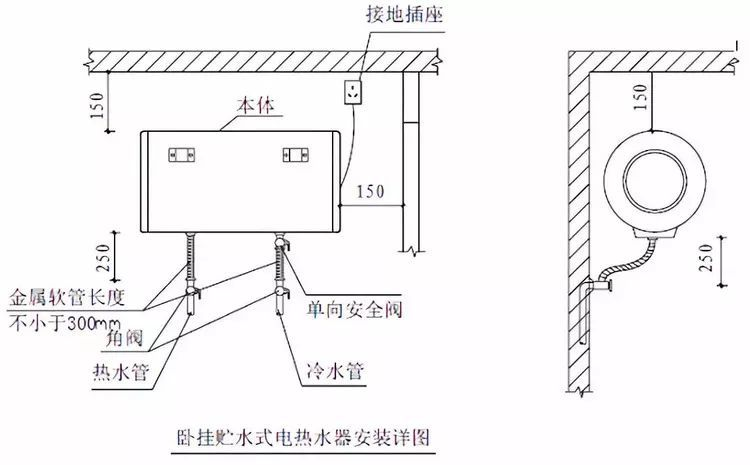 室内给水、排水管道节点图做法大全(工艺节_19
