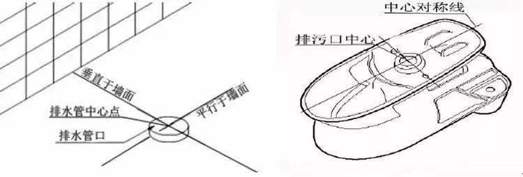 室内给水、排水管道节点图做法大全(工艺节_25