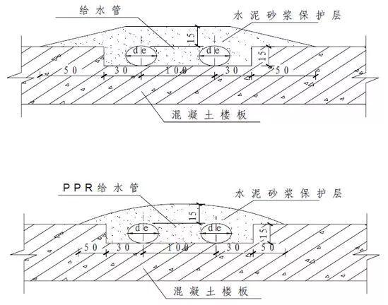 室内给水、排水管道节点图做法大全(工艺节_2