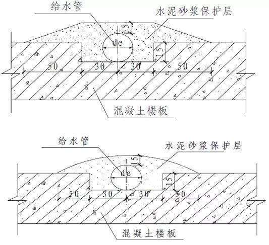 室内给水、排水管道节点图做法大全(工艺节_1