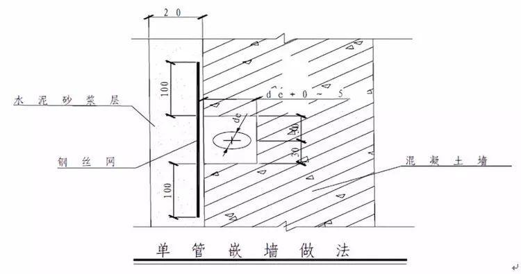 室内给水、排水管道节点图做法大全(工艺节_3