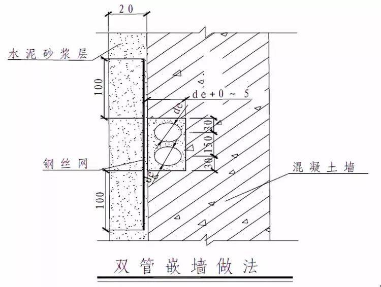室内给水、排水管道节点图做法大全(工艺节_4