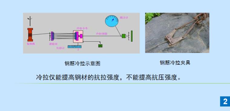 建筑钢材的冷加工及热处理培训讲义PPT-02 钢筋冷拉