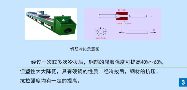 建筑钢材的冷加工及热处理培训讲义PPT-03 钢筋冷拔示意图