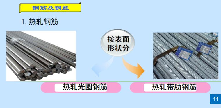 建筑钢材的冷加工及热处理培训讲义PPT-06 钢筋及钢丝