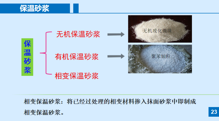 抹面砂浆种类及应用培训讲义PPT-06 保温砂浆