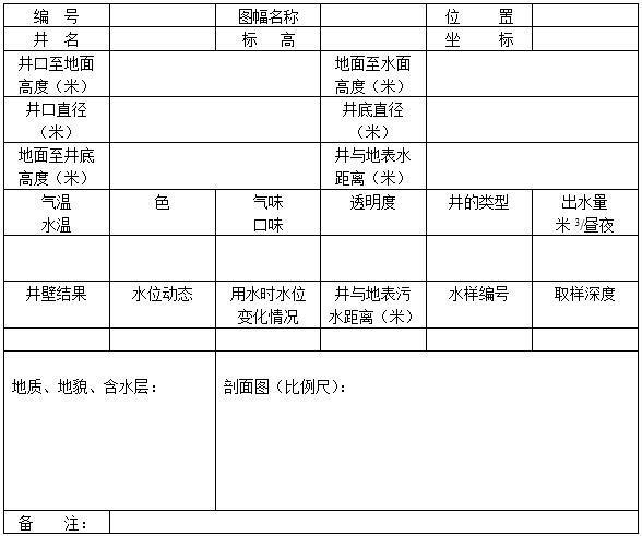 矿区水文地质综合勘察设计-民 井 调 查 记 录 表