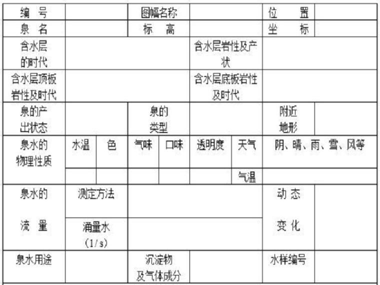 矿区水文地质综合勘察设计-泉 水 井 调 查 记 录 表