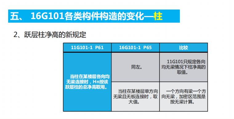 16G101钢筋平法应用讲义PPT-06 16G101各类构件构造的变化—柱