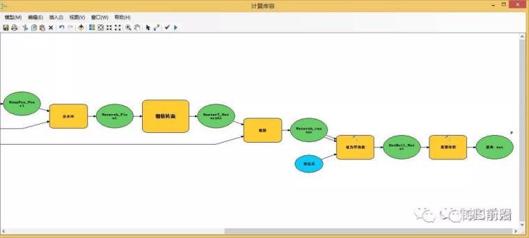 ArcGIS水文分析水库库容计算_13
