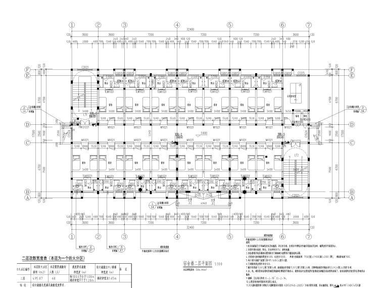 饲料生产加工车间_办公_宿舍建筑施工图2019-宿舍平面图