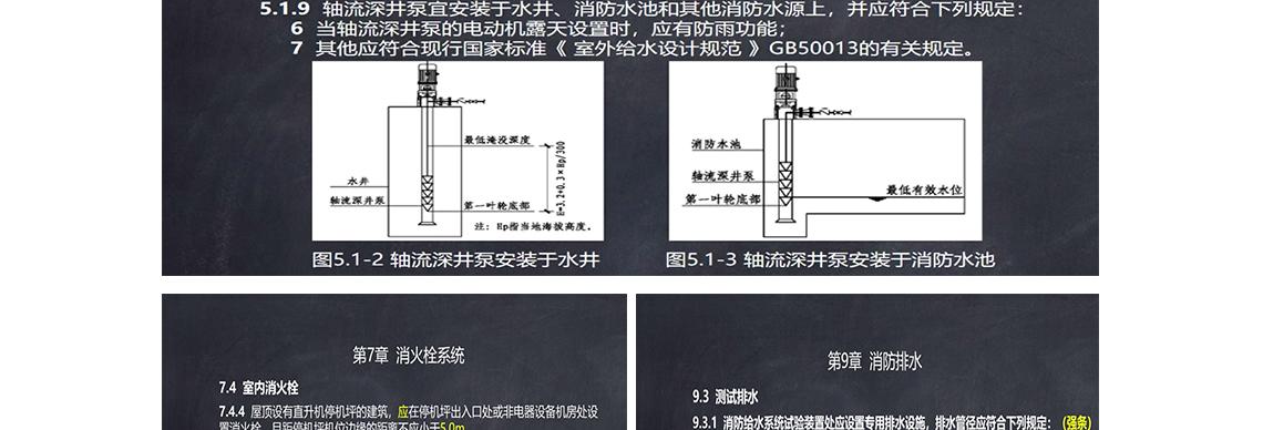 甲级设计院总工手把手带你解读《消防给水及消火栓系统技术规范》,结合项目案例图纸,教你怎样解读规范条文,怎样让死的条文活起来,怎样才能不被审图机构吐槽。