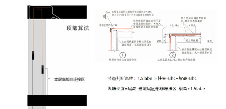 16G101图集顶层柱筋计算PPT-06 顶层边角柱