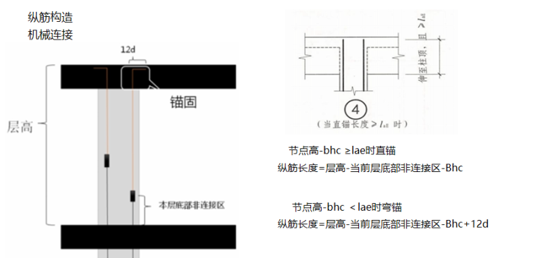 16G101图集顶层柱筋计算PPT-05 中柱纵筋