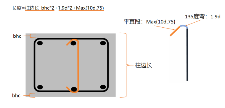 16G101图集拉筋及箍筋长度计算PPT-02 拉筋长度计算