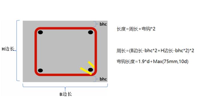 16G101图集拉筋及箍筋长度计算PPT-03 箍筋长度计算—外侧箍筋