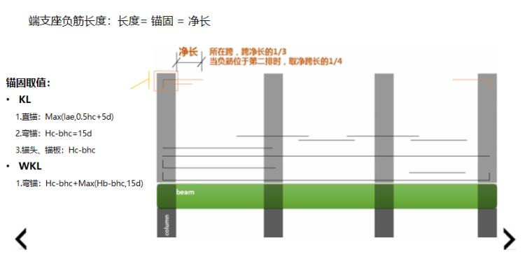 16G101图集上部通长筋长度的计算PPT-03 端支座负筋长度计算