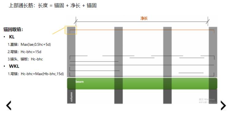 16G101图集上部通长筋长度的计算PPT-02 上部通长筋长度的计算