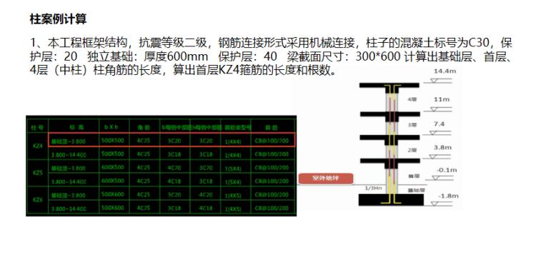 16G101图集框架柱案例实操PPT-02 柱案例计算
