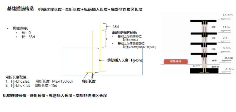 16G101图集框架柱案例实操PPT-03 柱筋底层构造