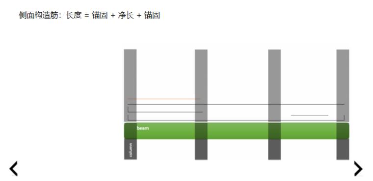 16G101图集架立筋及侧面钢筋长度的计算PPT-03 侧面构造筋长度的计算