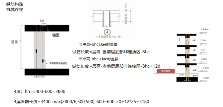 16G101图集框架柱案例实操PPT-05 中柱纵筋