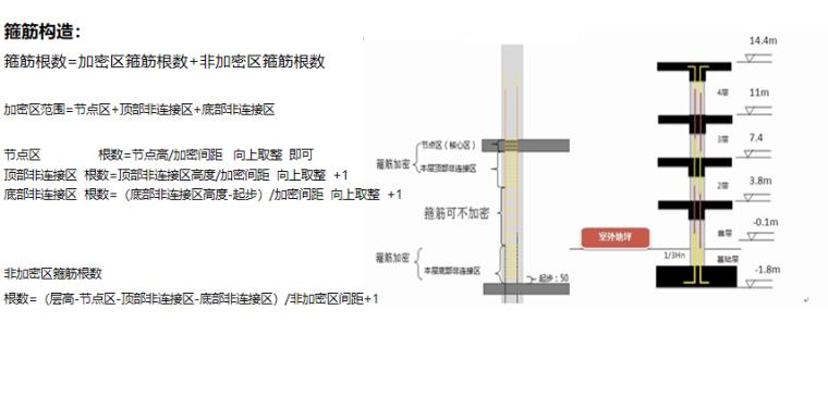 16G101图集框架柱案例实操PPT-06 柱筋中间层构造——箍筋构造