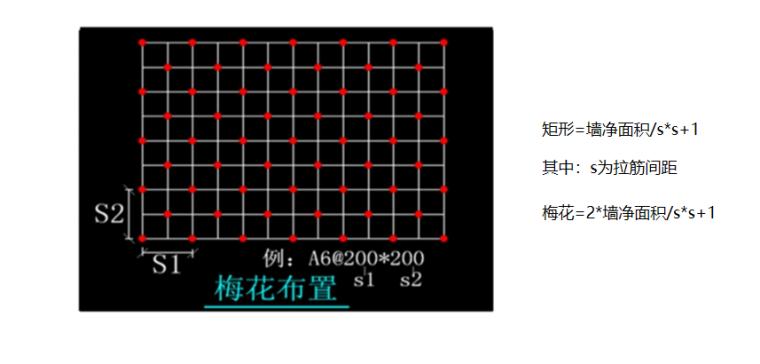 16G101图集垂直钢筋根数的计算PPT-03 拉筋
