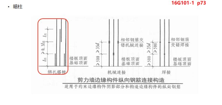 16G101图集墙柱的计算PPT-02 暗柱