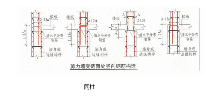 16G101图集特殊构造的计算PPT-02 特殊构造—垂直变截面