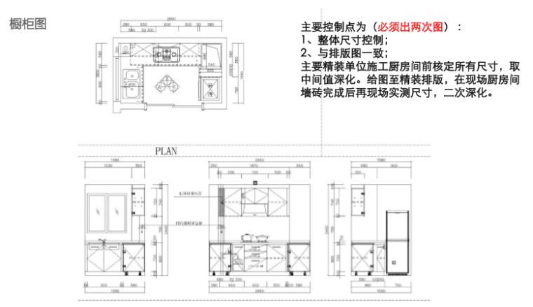 名企货量区住宅精装修工程管理策划(图文)-橱柜图