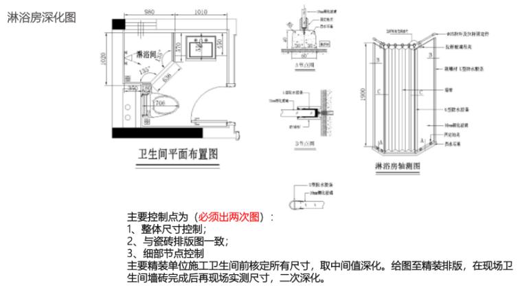 名企货量区住宅精装修工程管理策划(图文)-淋浴房深化图
