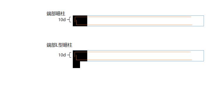 16G101图集墙身水平筋的计算PPT-02 墙身—水平筋钢筋构造(暗柱)