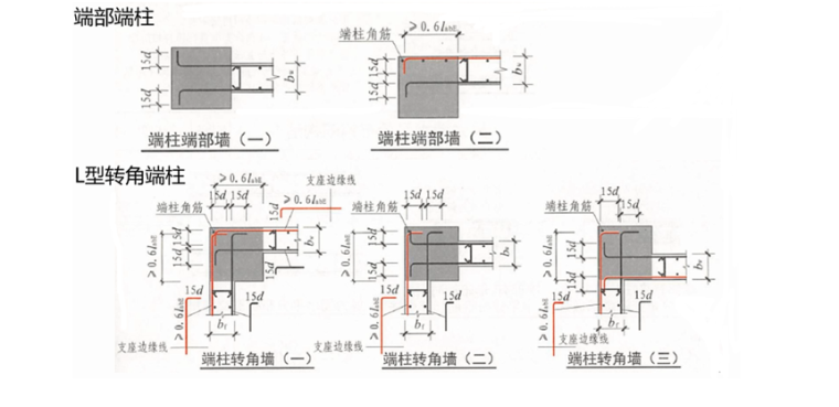 16G101图集墙身水平筋的计算PPT-04 墙身—水平筋钢筋构造(端柱)